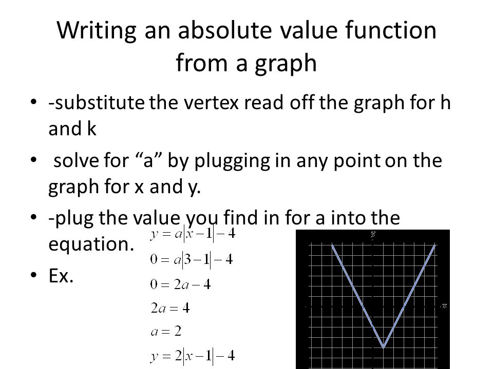 Graphing absolute functions ppt video online download writing an absolute value function from a graph ccuart Image collections