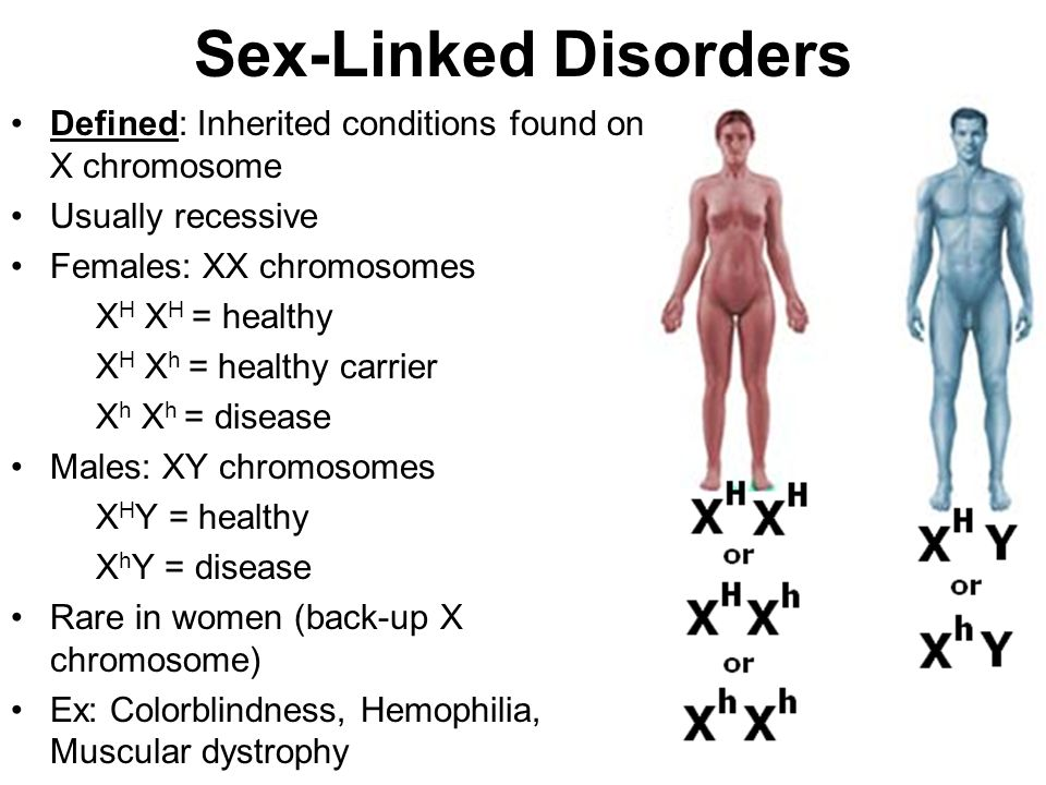Ethnic and sex linked genetic disorders list