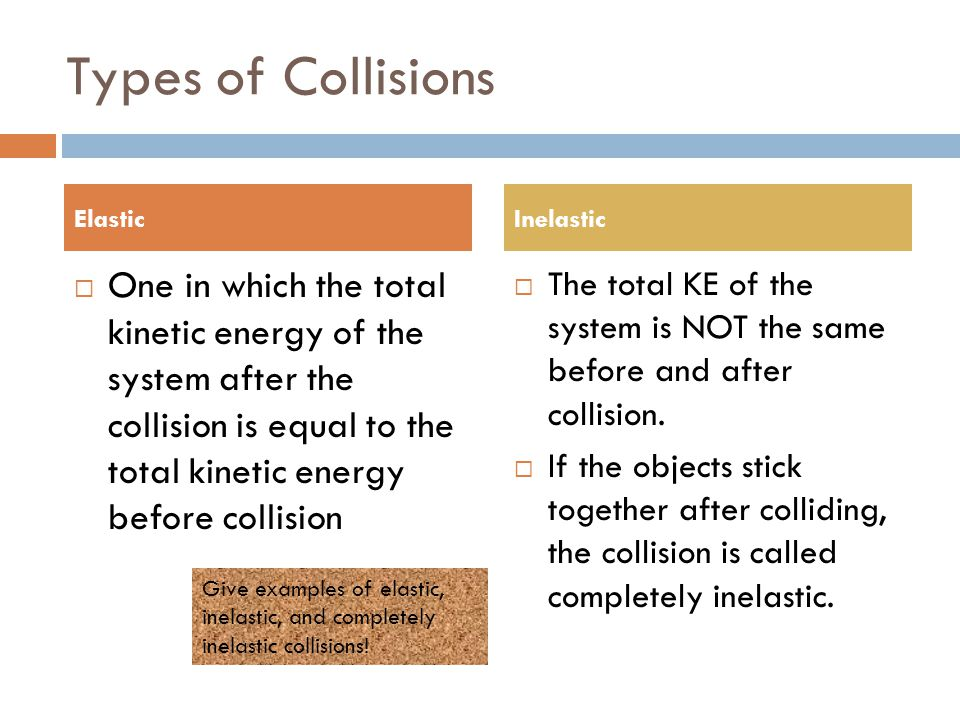 Types of Collisions Elastic. Inelastic.