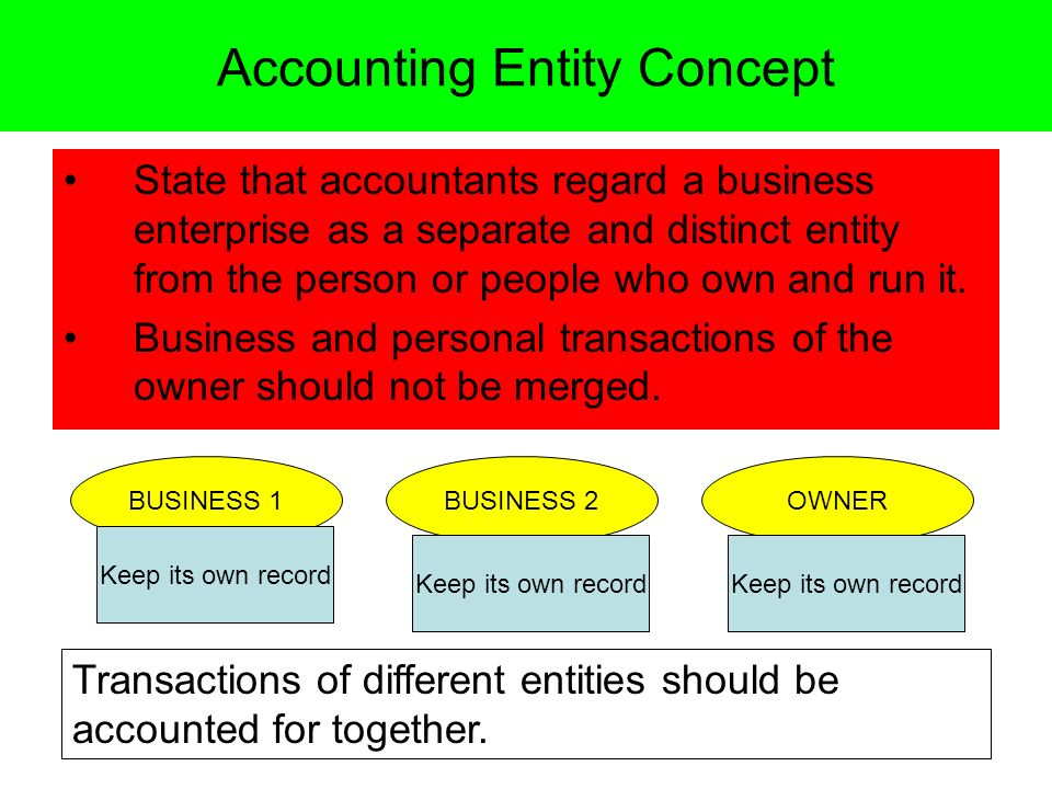 business entity concept 2 When beginning a business, you must decide what form of business entity to establish your form of business determines which income tax return form you.