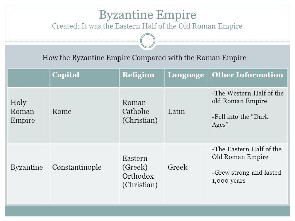Byzantine Empire Created: It was the Eastern Half of the Old Roman Empire