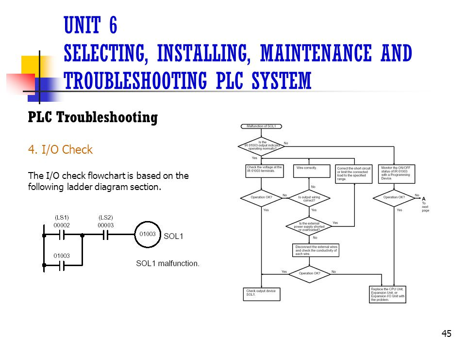 2011 f 350 super duty factory trailer wiring diagram troubleshooting light ladder diagram troubleshooting #12