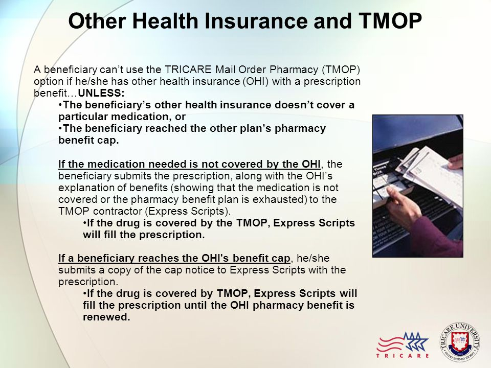 Tricare Cialis Prescription Coverage