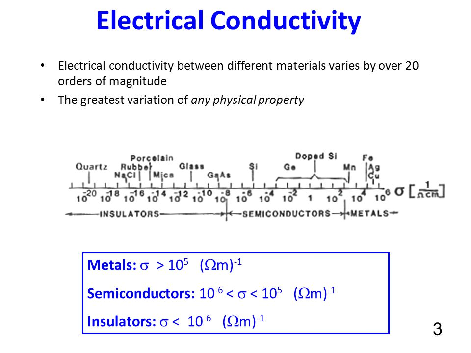 what is electrical conductivity Electrical conductivity tells us how well a material will allow electricity to travel through it many people think of copper wires as something that has great.