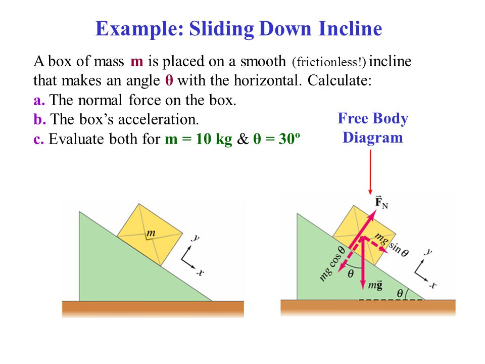 Inclined plane problems ppt video online download example sliding down incline ccuart Image collections