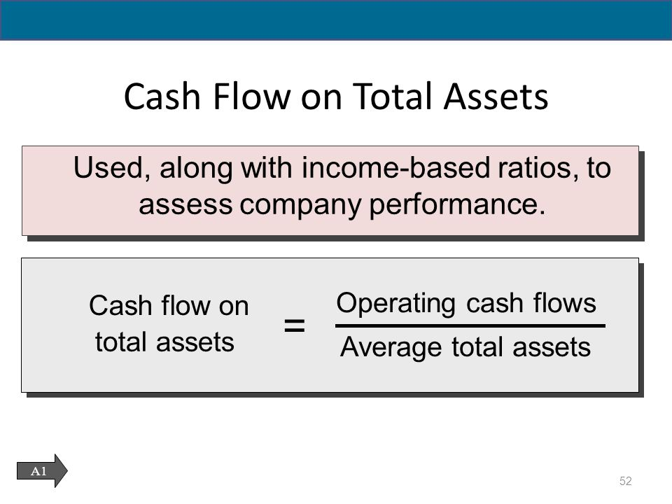 ratio anayzes and statement of cash Unitedhealth group's financial ratios grouped by activity, liquidity, solvency, and   the cash flow statement provides information about unitedhealth group.