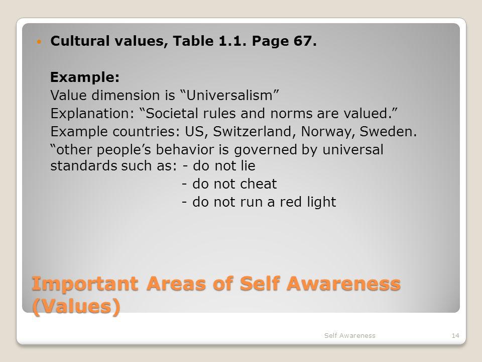 Ch 1 Self Awareness Assessment Ppt Video Online Download