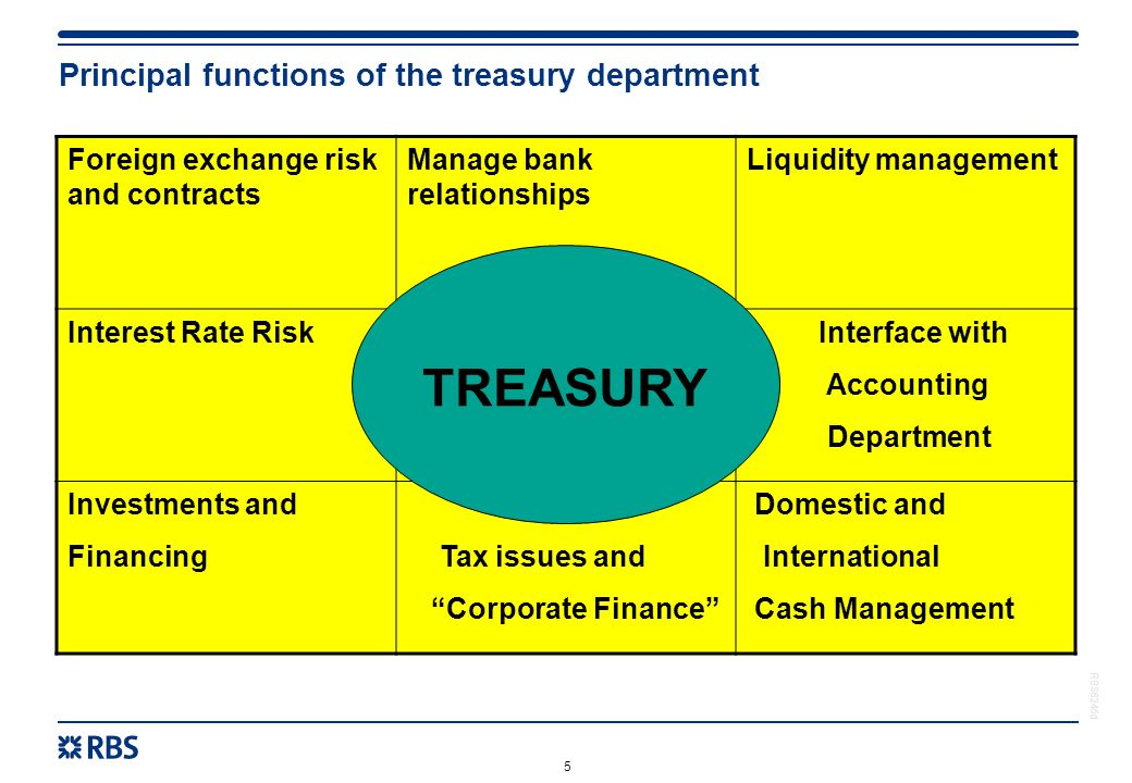 Global Banking, Cash Management & Treasury Operations
