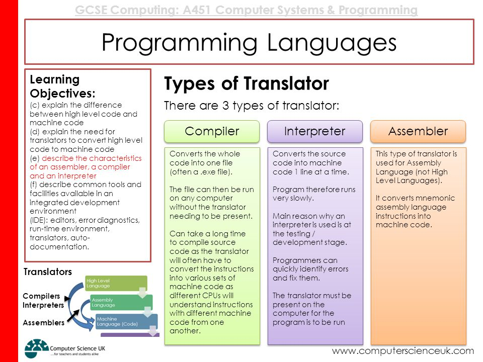 "a comparison of assembly line programming and higher level language programming Whereas to do so in a low-level language (like assembly) programming"" more commonly refers to a means it is a higher level language please."