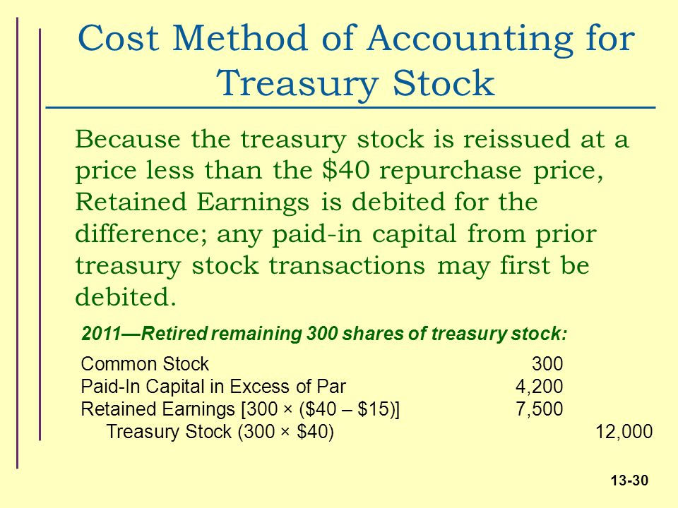 Accounting For Repurchase Of Stock