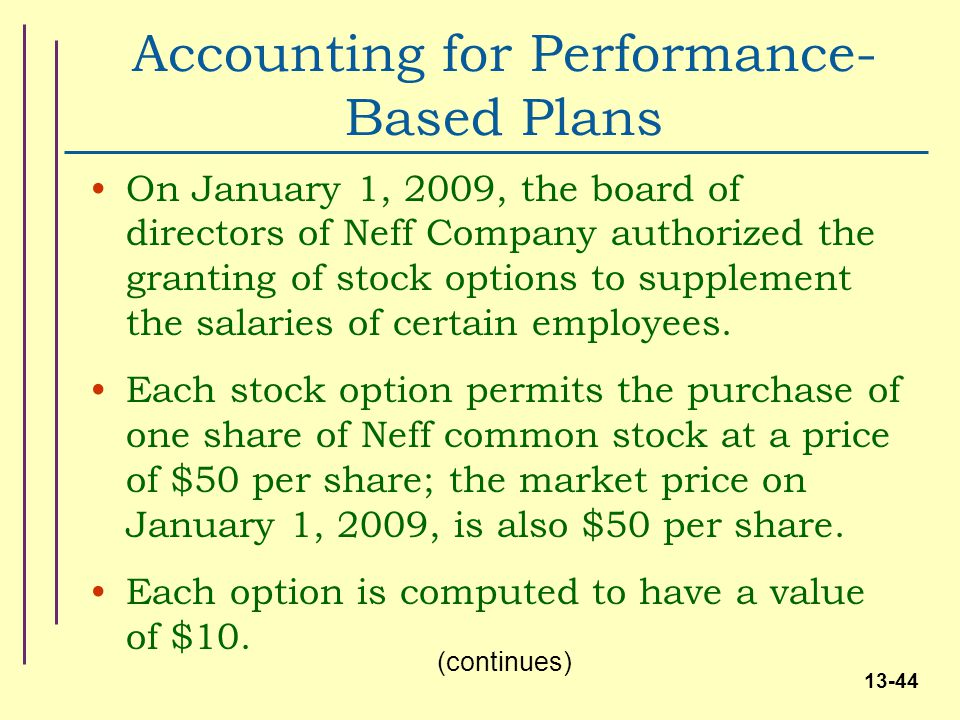 Accounting rules for employee stock options
