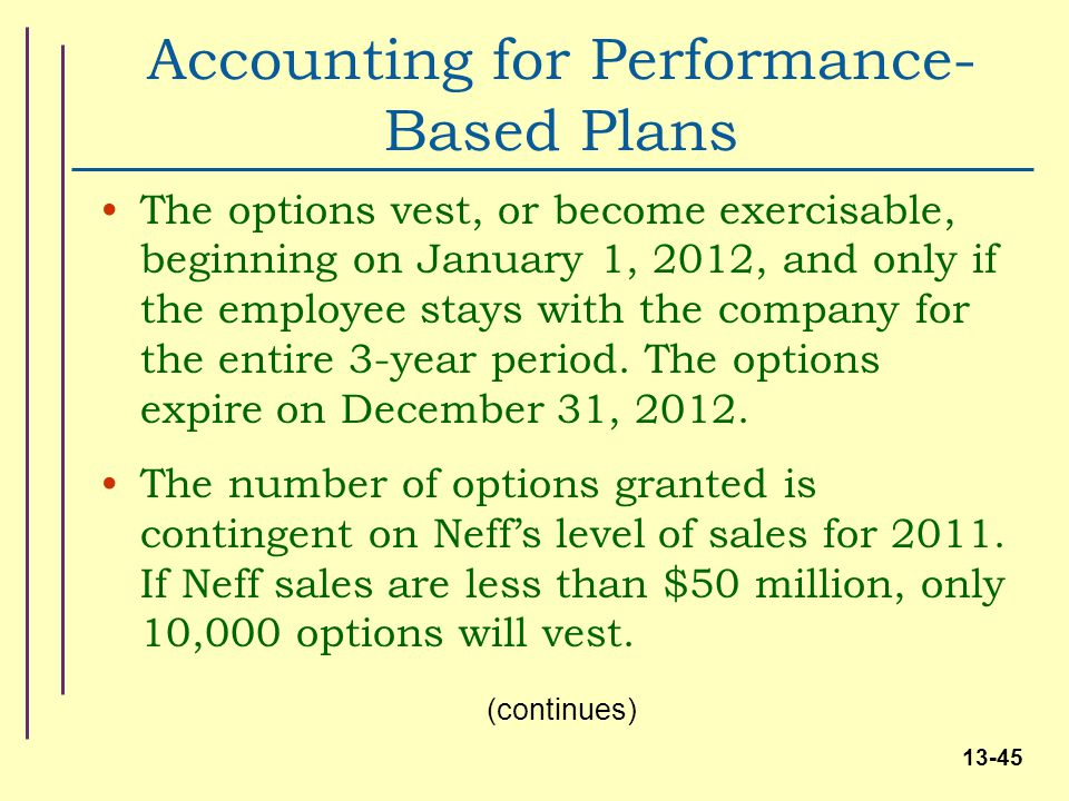 Performance-based stock options accounting