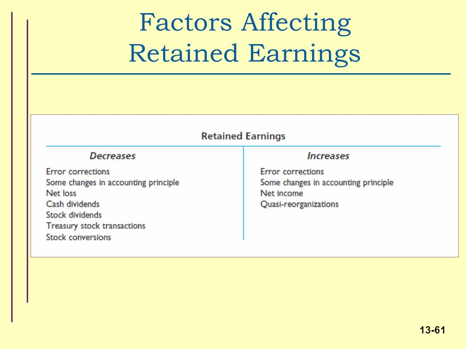 factors that affect quality of earnings The factors affecting earnings consistency might con- tribute to the users of the   will increase the earnings quality and this is an element stimulating the earnings .