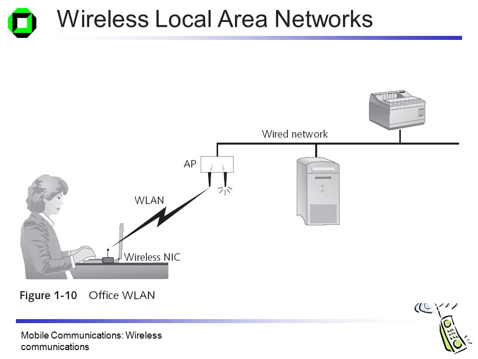 wireless local area network thesis