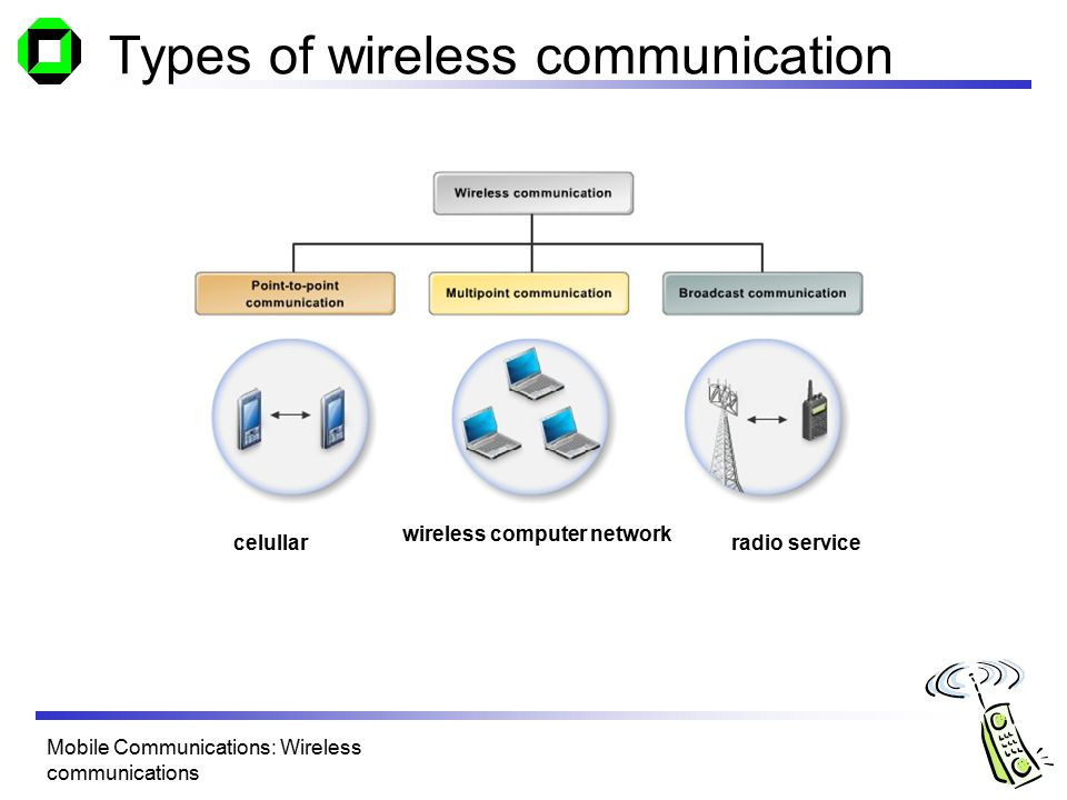wireless communications The wireless communications service (wcs) is in the 2305-2320 and 2345-2360 mhz spectrum range the most common use of wcs spectrum is mobile voice and data services, including cell phone, text messaging, and internet.