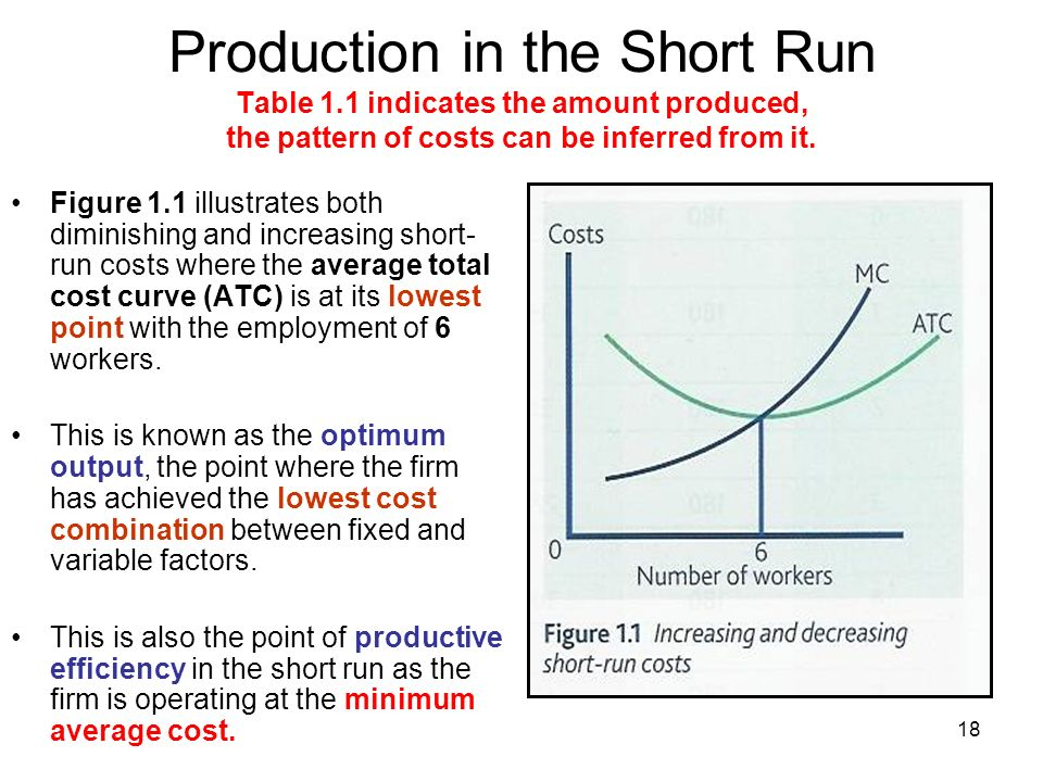 the theory of production ppt download