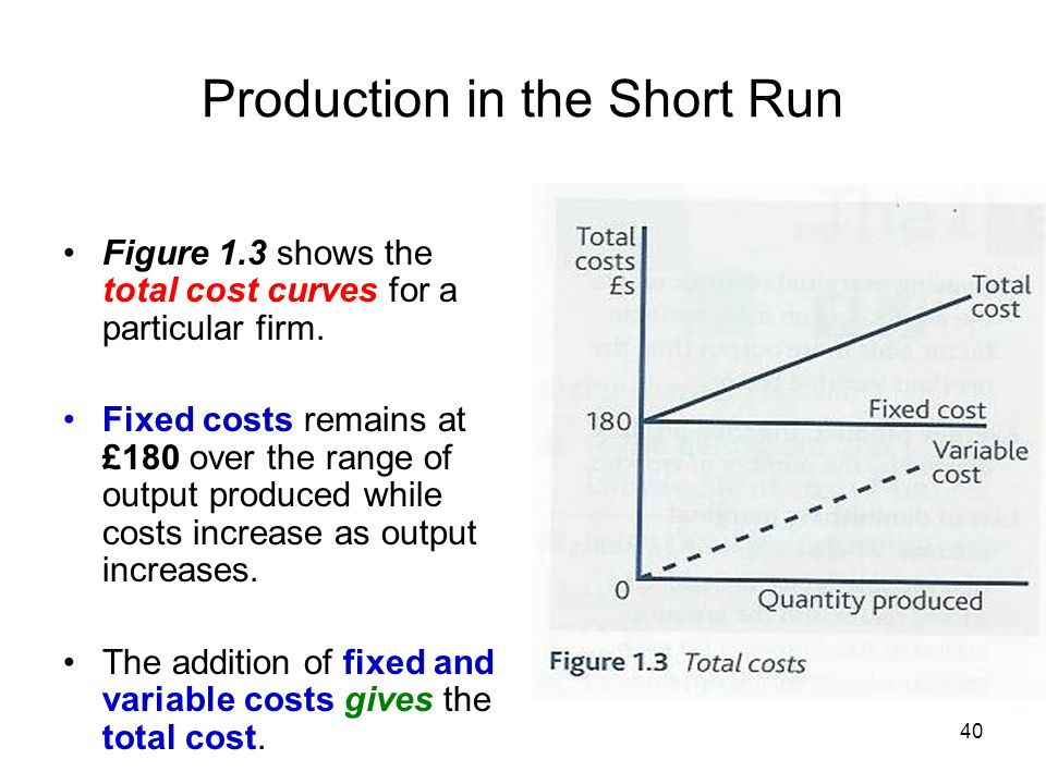 how to find quantity with variable and total cost