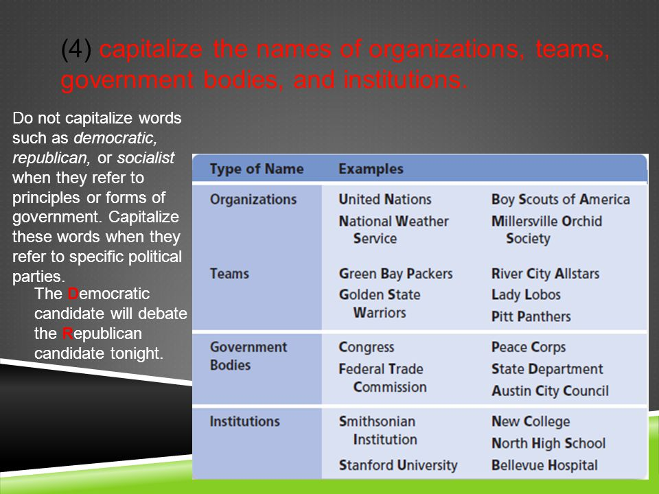 (4) capitalize the names of organizations, teams, government bodies, and institutions.