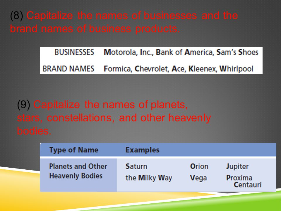 (8) Capitalize the names of businesses and the brand names of business products.