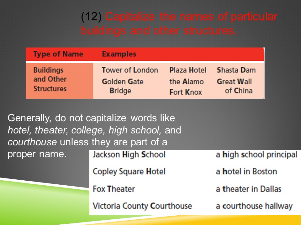 (12) Capitalize the names of particular buildings and other structures.