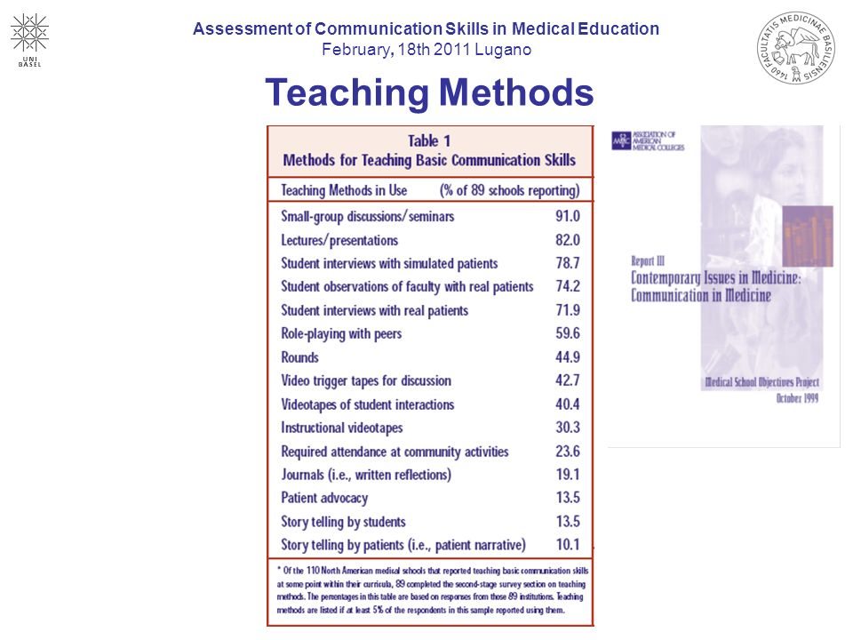 communication skills assessment View homework help - bus 600 week 3 assignmentdocx from bus 600 at  ashford university communication skill assessment communication skill.