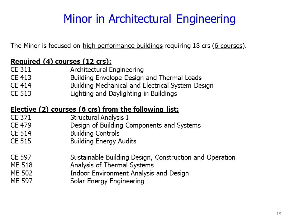 CE Architectural Engineering Overview ppt video online download
