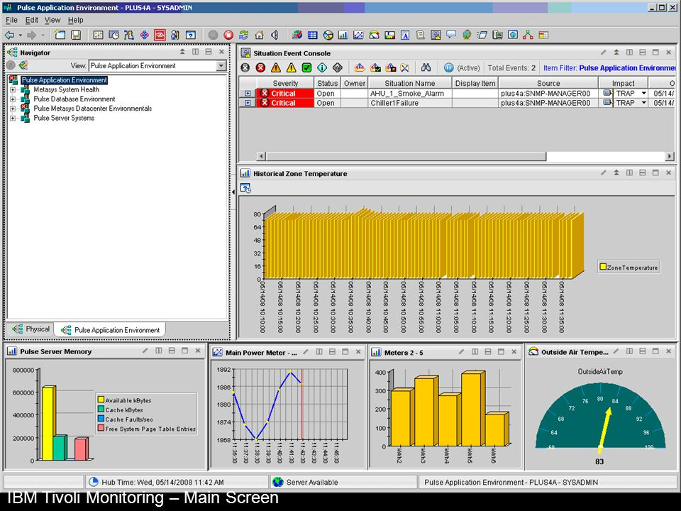 IBM+Tivoli+Monitoring+%E2%80%93+Main+Screen johnson controls metasys ibm tivoli demo ppt video online download Metasys Ahu Controller at edmiracle.co