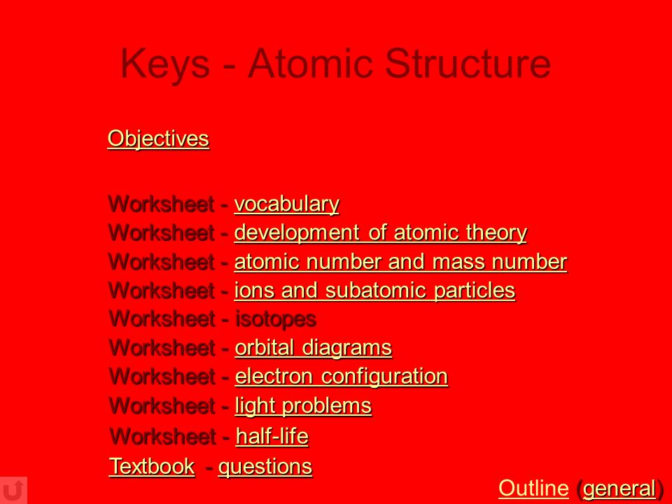 Chemistry worksheets with powerpoint presentations ppt download keys atomic structure ccuart Images