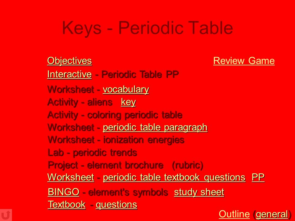Chemistry worksheets with powerpoint presentations ppt download keys periodic table objectives review game urtaz Images