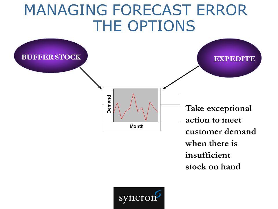 Buffer stock options
