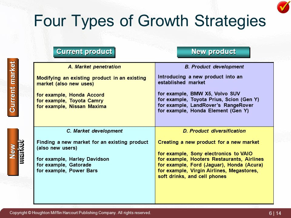 levels of strategy within the honda company Strategy proposition, founded upon the value propositions, that ties together the  vision  in honda's vision, selling links the company's employees, dealers, and.