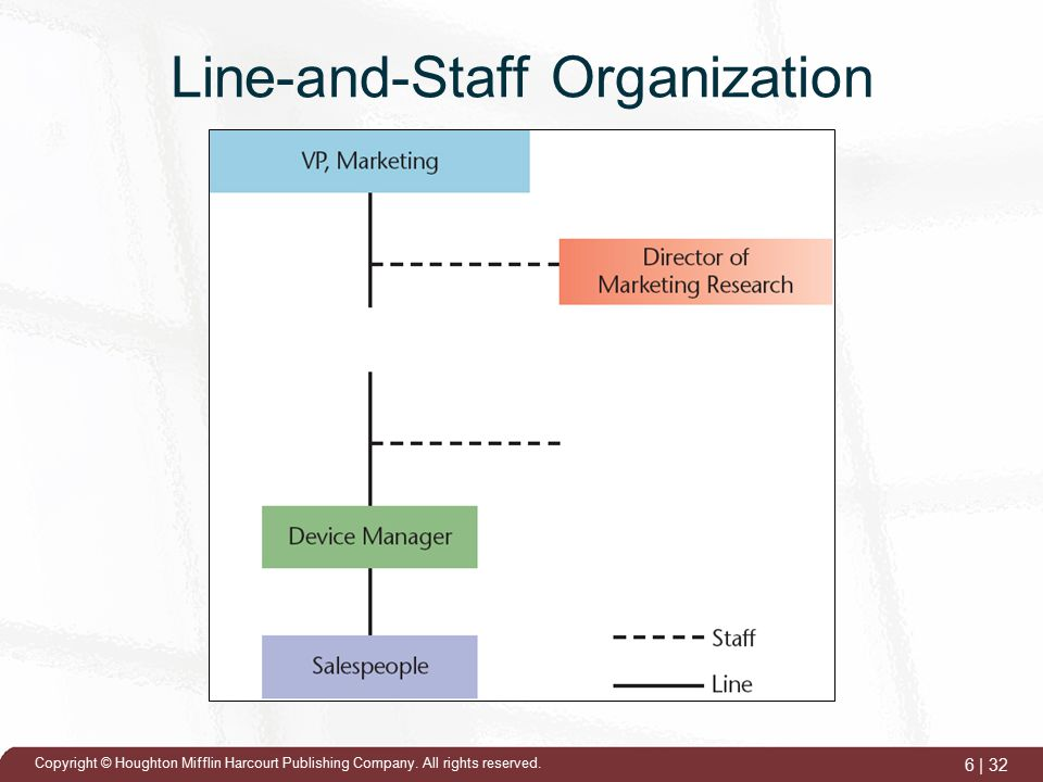 importance of staffing in organizations essay Importance of organization and staffing 1 importance of organisation & staffing by manisha vaghelavaghela_manisha13@yahoocom by: manisha vaghela 1.