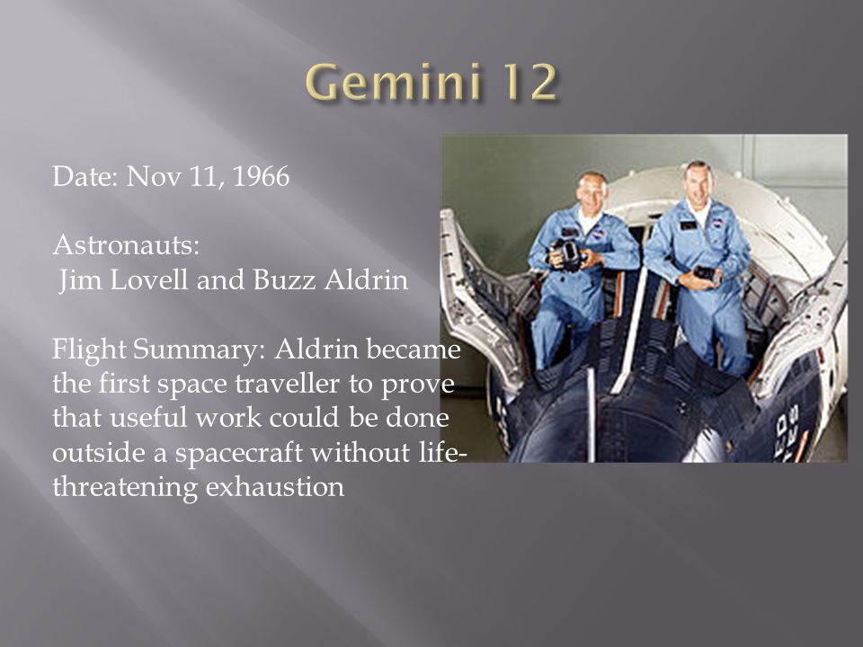 Gemini 12 Date: Nov 11, 1966 Astronauts: Jim Lovell and Buzz Aldrin