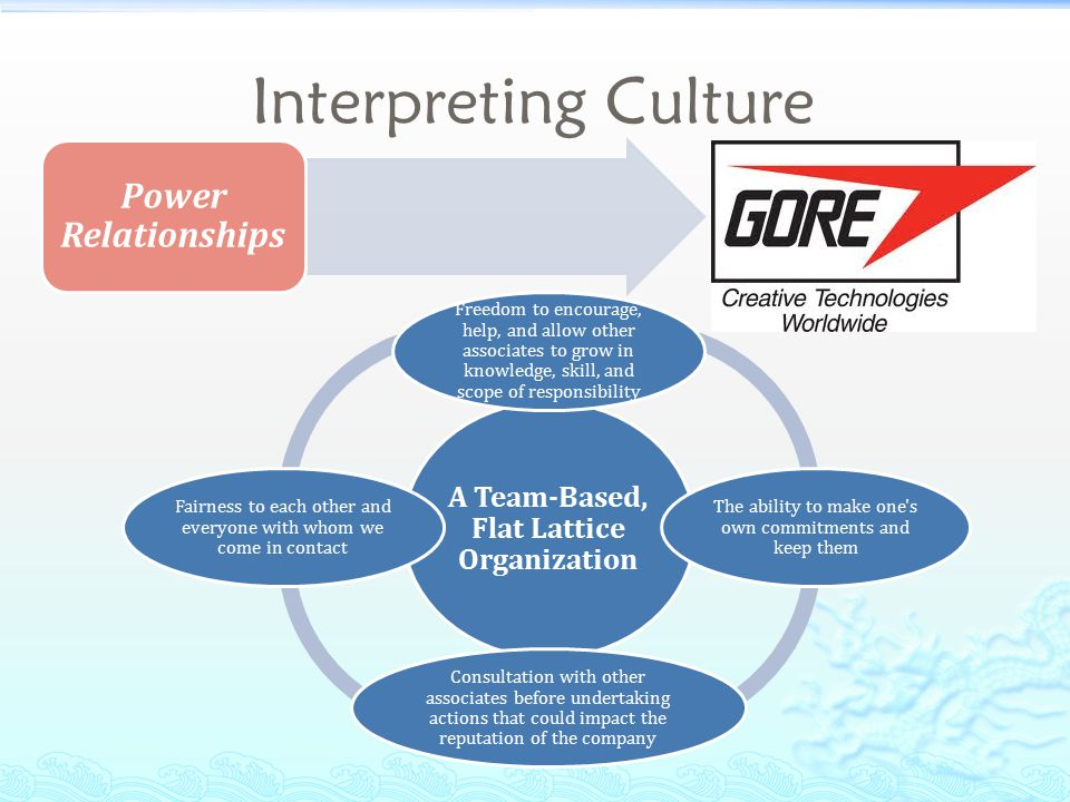 gore s organizational structure At its heart is a management model that's been ahead of it's time for more than half a century bill gore set out to build a company that was innovative at its core —and human to its core in this conversation, gary and terri unpack the progressive principles and radical practices at the heart of wl gore's culture of innovation.