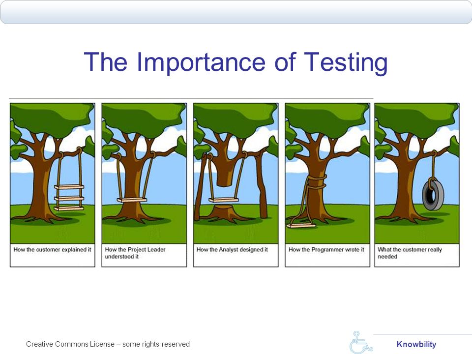 The Importance of Testing