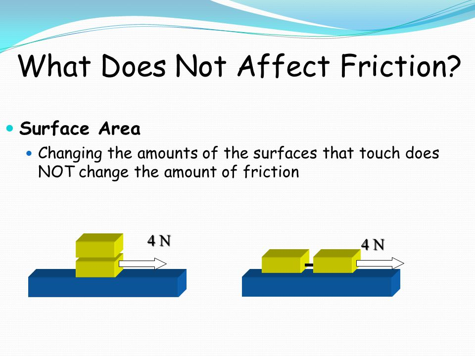 friction and rougher surface area In this experiment, you'll be learning about the force of friction by the end of this experiment, you'll be able to answer the research question.