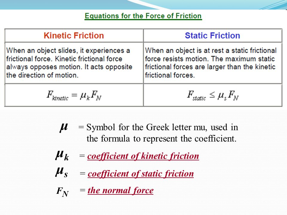 What Is A Force How Does Friction Affect Motion Ppt