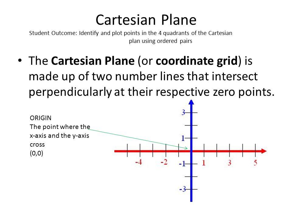 plot points on cartesian plane pdf