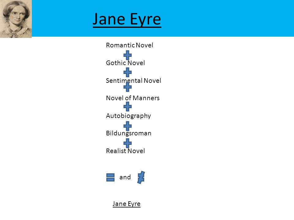 jane eyre comparison between rochester and john rivers Charlotte brontë in jane eyre allows subordination of the male voice and   admires and is drawn to rochester because of their deep affinities and   animalistic in comparison to victorian  john rivers and removes her inhibitions , she.