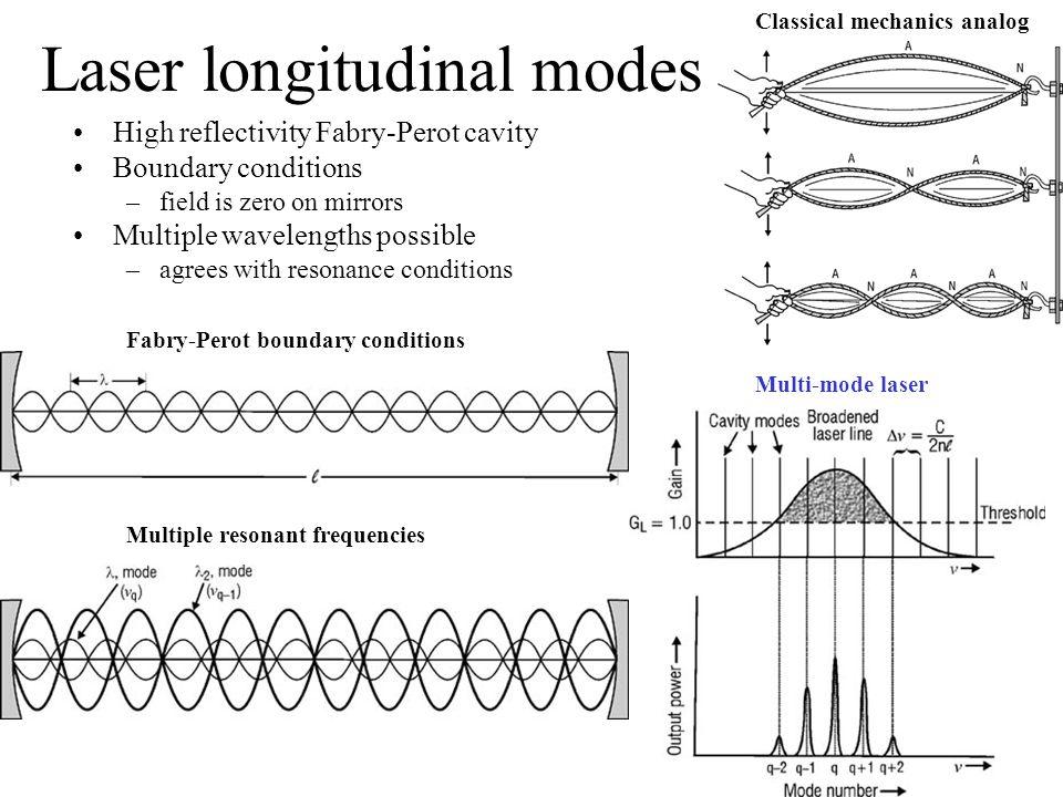 Optics, Eugene Hecht, Chpt. 13; - ppt video online download
