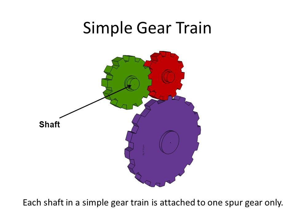 Simple Gear Train Shaft Each shaft in a simple gear train is attached to one spur gear only.