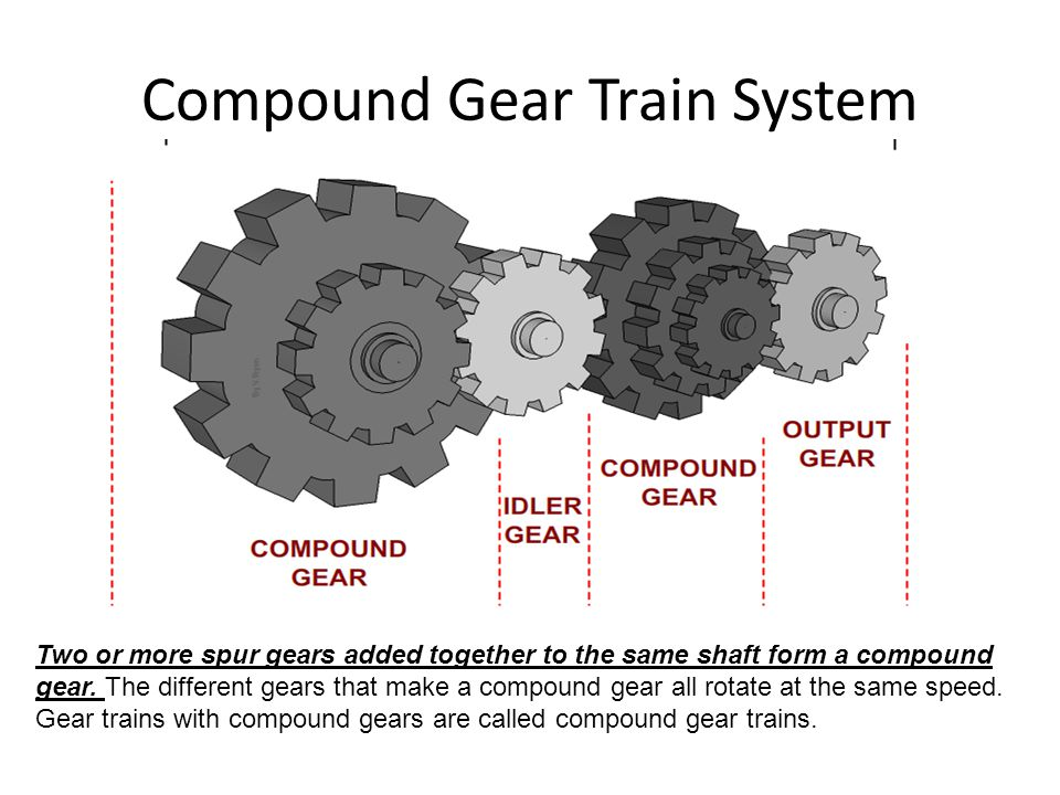 Compound Gear Train System