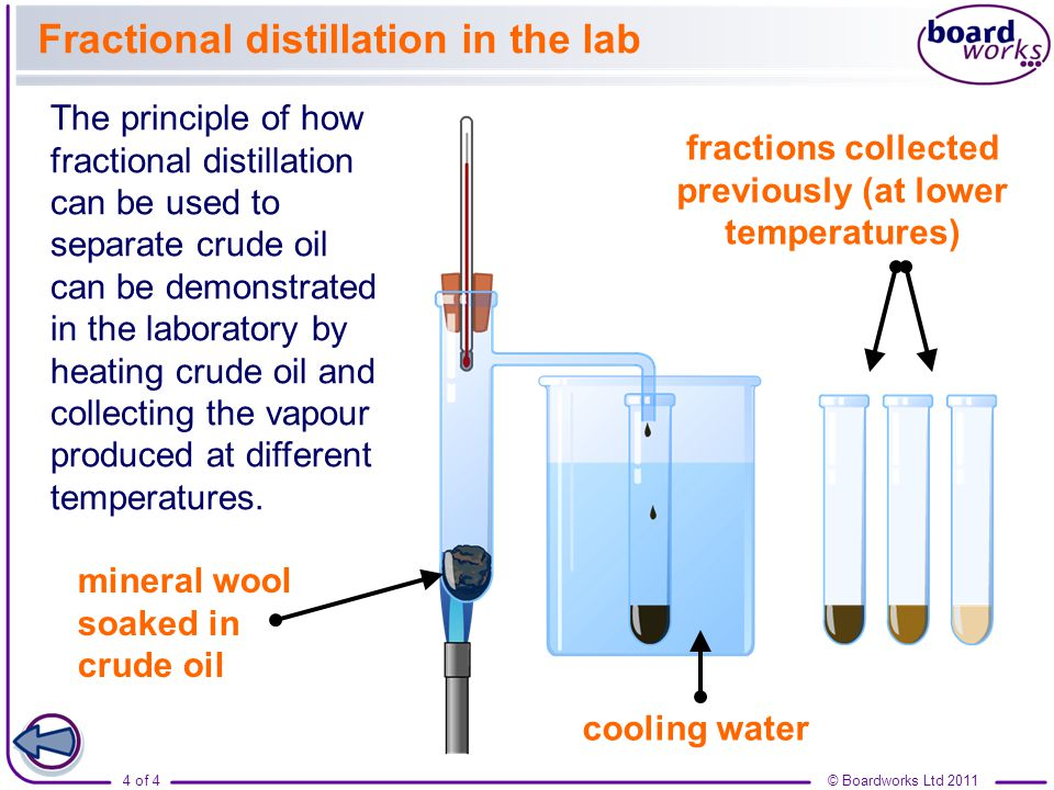 fractional distillation lab report Distillations part one - simple distillations discussion fractional distillation, you will be able to compare the graphs of each experiment to see how the.