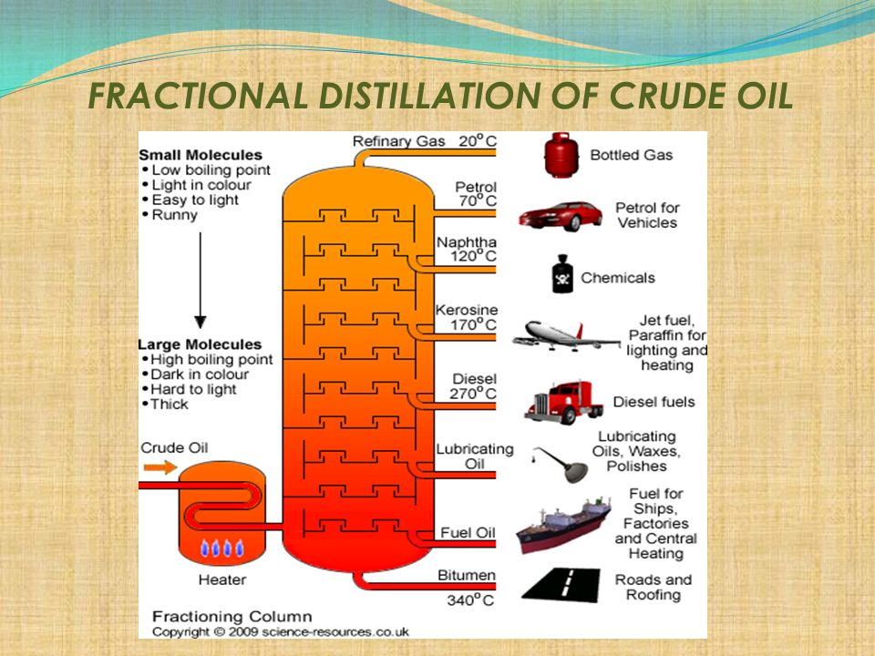 fractional distillation of crude oil Crude oil is a naturally occurring, unrefined petroleum product composed of hydrocarbon deposits it is a fossil fuel, meaning that it was made naturally from decaying plants and animals.