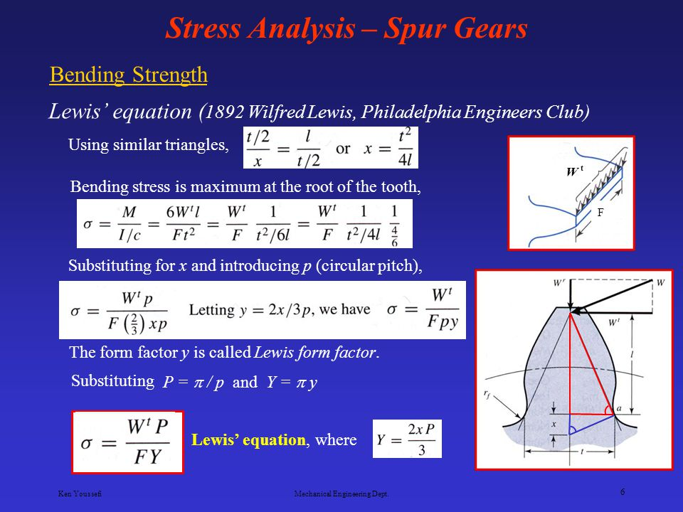 Force Analysis – Spur Gears - ppt video online download