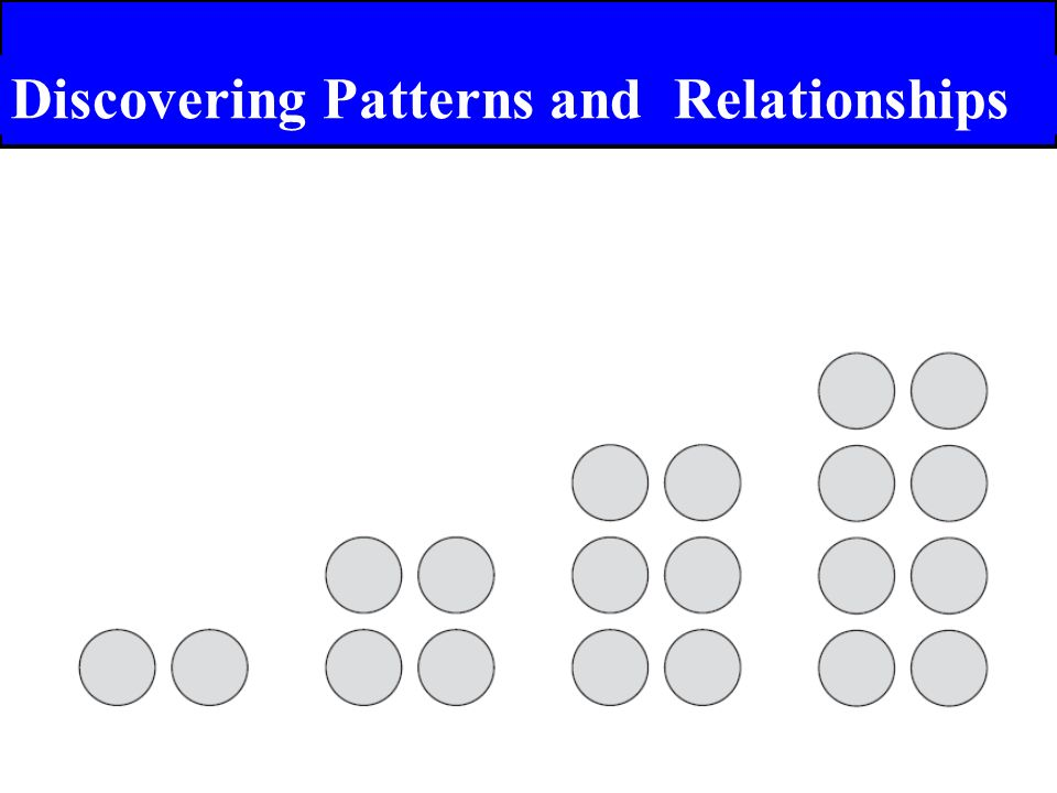 pattern and relationship