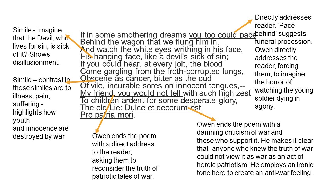 literary techniques in dulce et decorum est by eilfred owen The poem 'dulce et decorum est' by wilfred owen deals with both loss and deep sadness immediately in the poem there are very strong images being used throughout the poem and this shows the sadness from the very start.