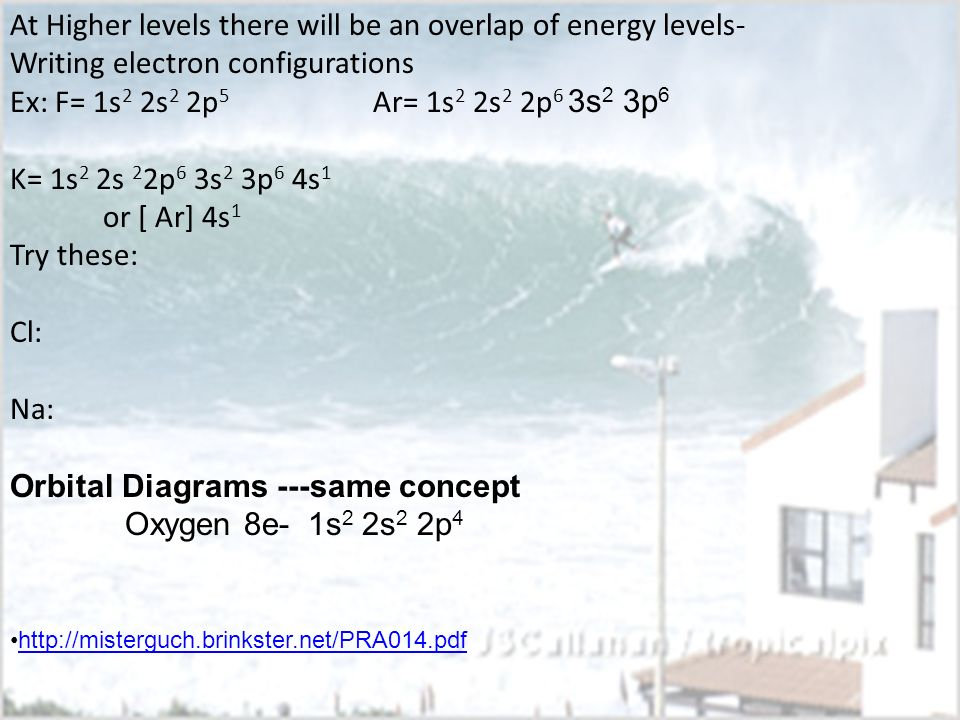 At Higher levels there will be an overlap of energy levels-