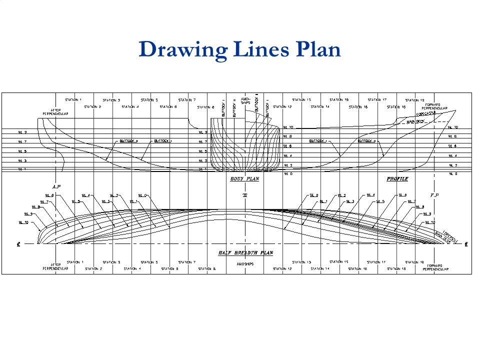 Drawing Lines Definition : Lines plan of different ship types ppt video online download