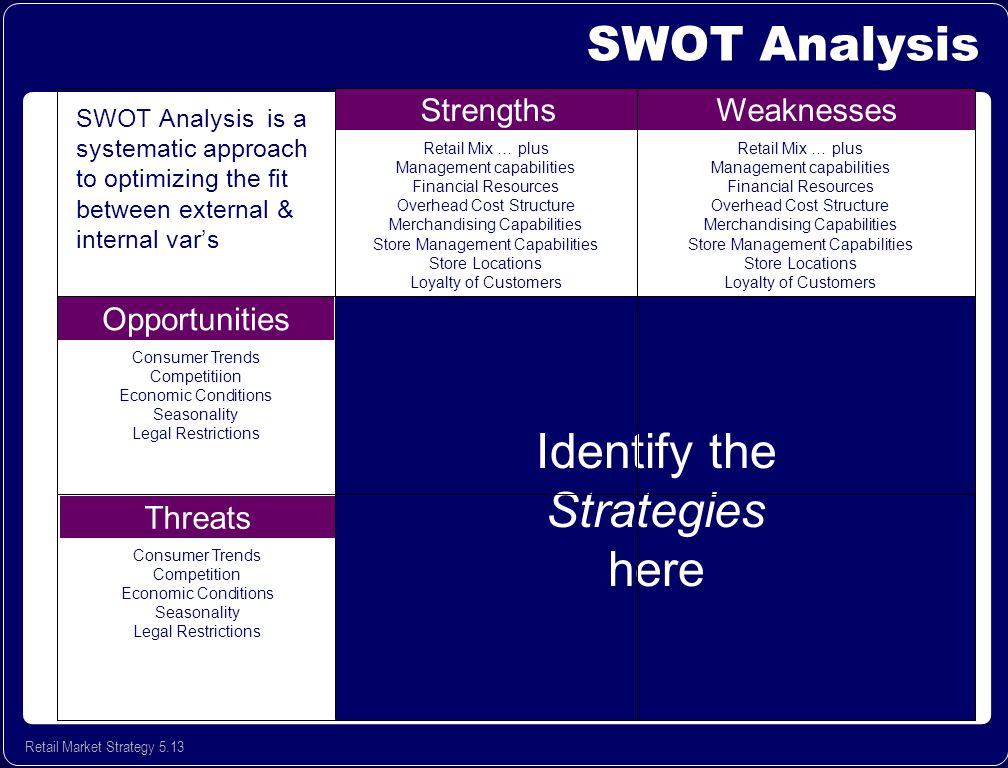 Swot analysis of nigeria economy